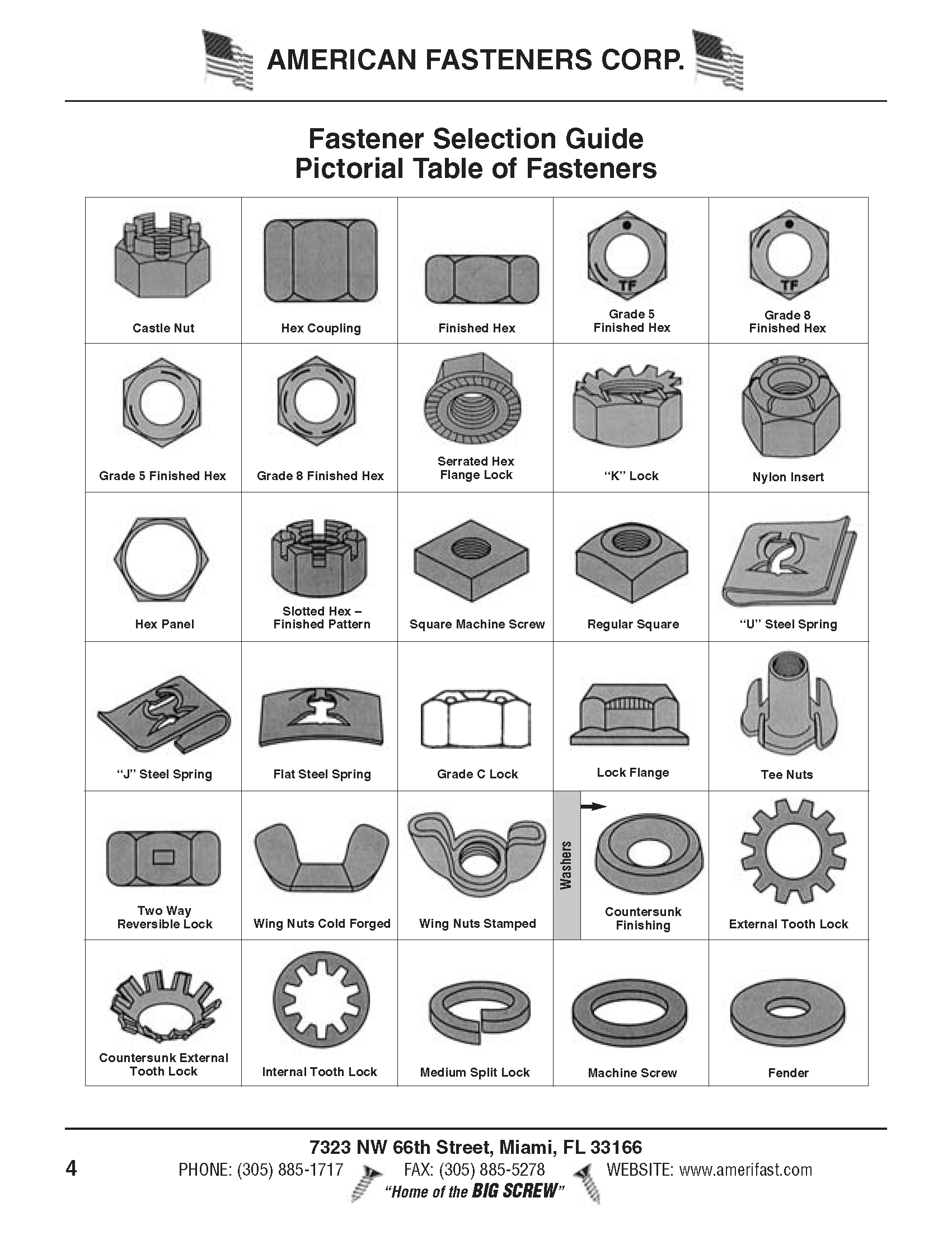 American-Fasteners-CATALOG1_Page_010