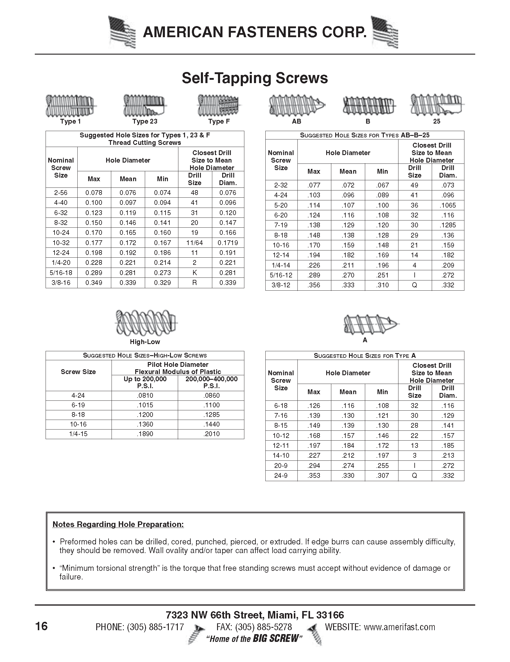 American-Fasteners-CATALOG1_Page_023