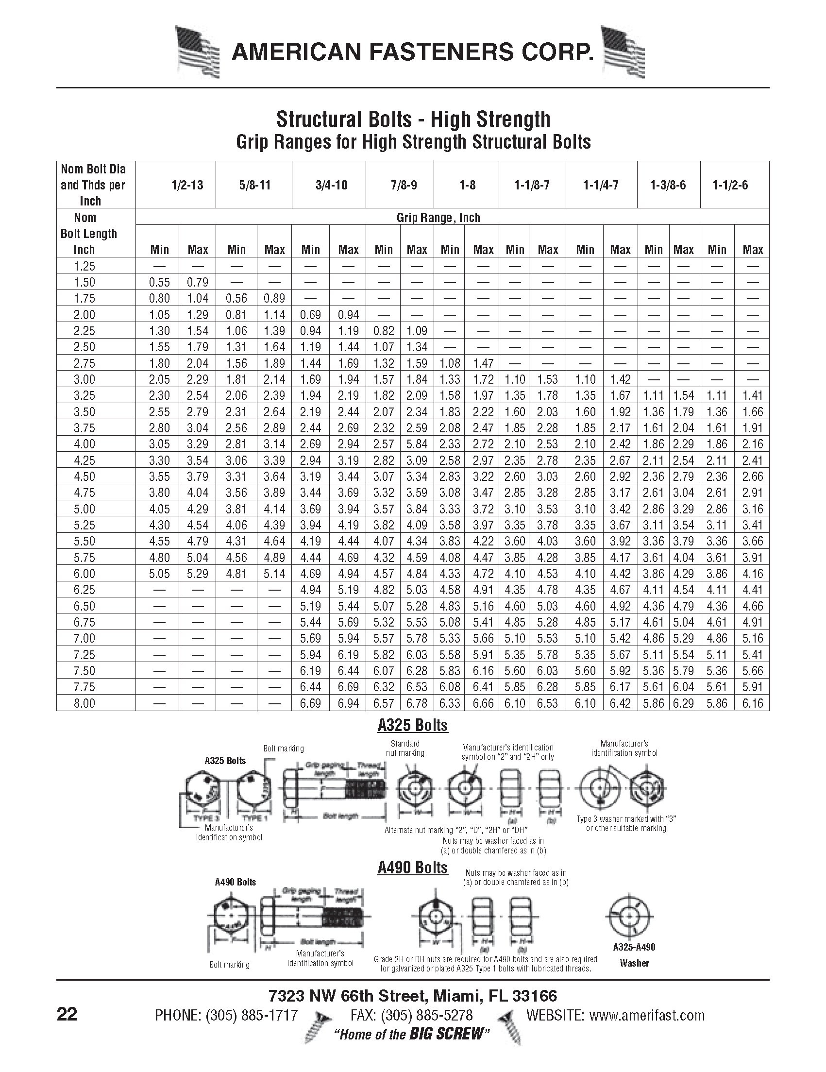 American-Fasteners-CATALOG1_Page_029
