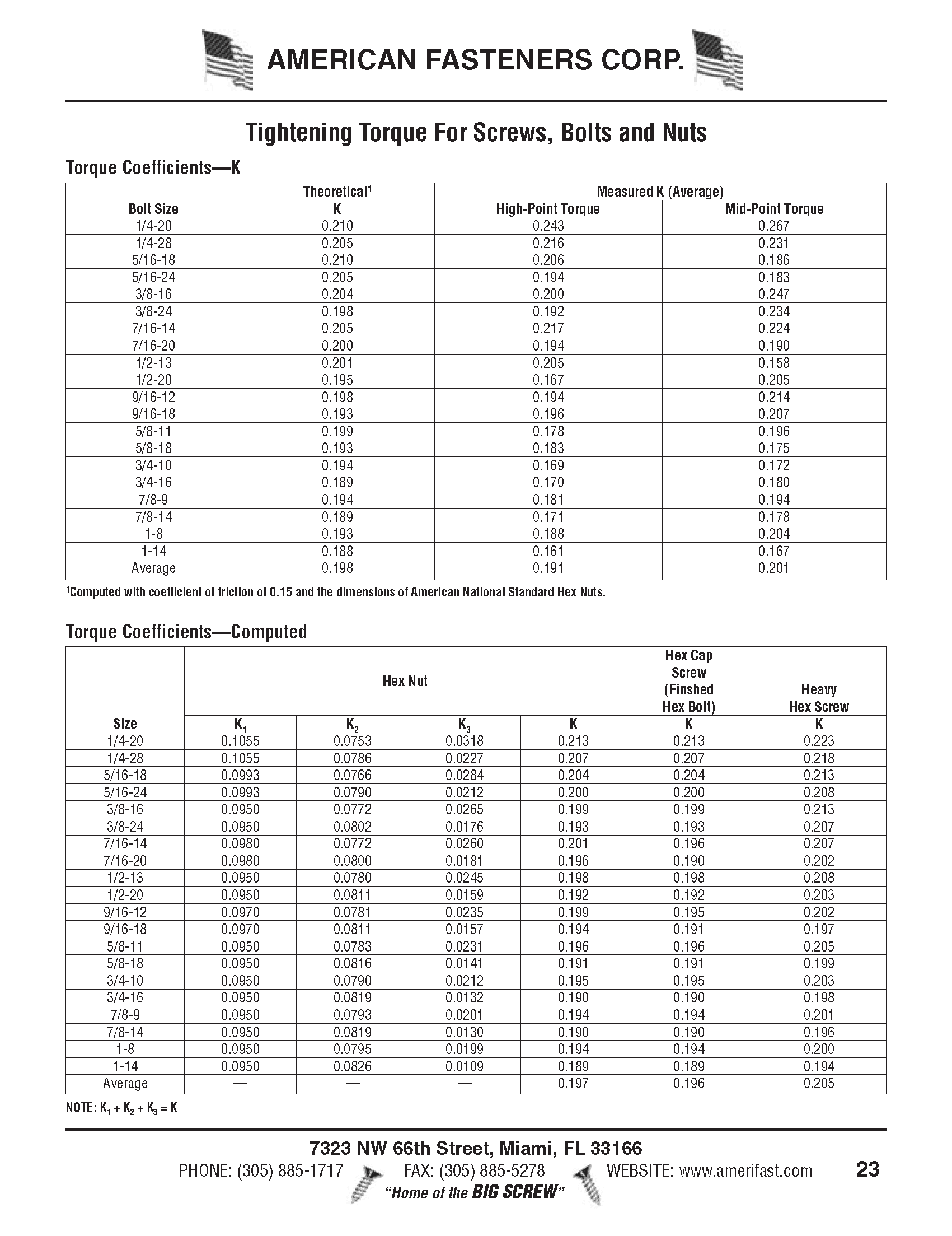 American-Fasteners-CATALOG1_Page_030